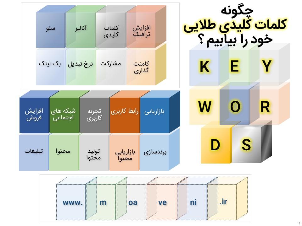 کلمات کلیدی طلایی