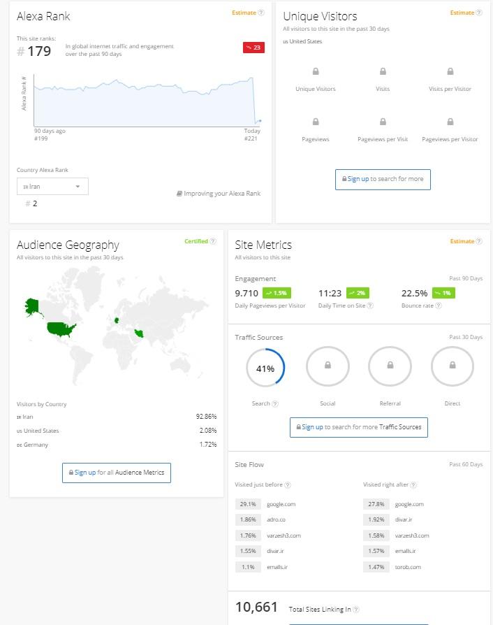 آمارهای ترافیکی سایت
